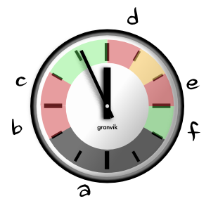 The Hound Dog Clock